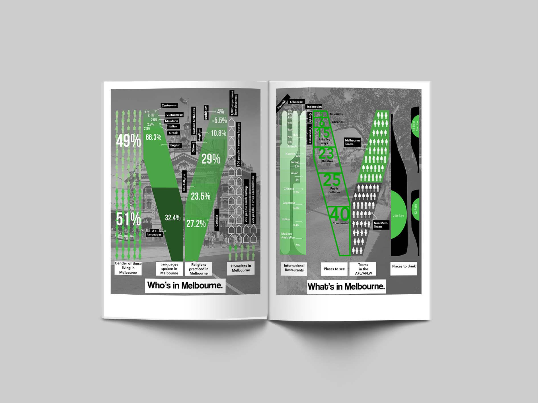 Magazine concept design